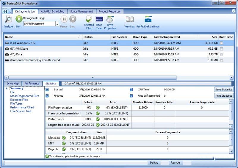 Raxco PerfectDisk Pro 13 Keygen Plus serial Crack Full Download