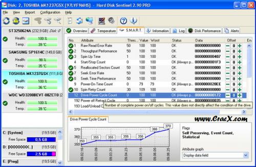 Hard Disk Sentinel Pro Crack 4.60 Serial Key Free Download
