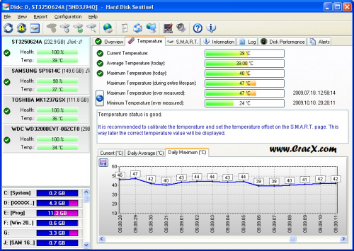 Hard Disk Sentinel Pro Serial Key  Full Download